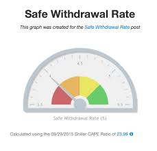 Retirement Withdrawal Calculators Safe Withdrawal Rate For Early Retirees Mad Fientist 2