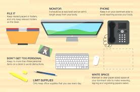 office table feng shui. Modren Shui Feng Shui Office Desk Fresh Items You Need In Your Study For Table D