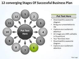 New Business Powerpoint Presentation Plan Circular Flow