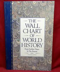 The Wall Chart Of World History Book Details About The Wall Chart Of World History From Earliest Times To Present 1988