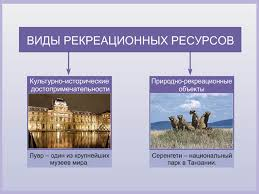 Культурно исторические рекреационные ресурсы Культурно исторические рекреационные ресурсы реферат
