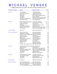 Pretty Background Actor Resume Format Gallery Resume Ideas