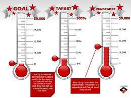 fundraising tracker template fundraiser order form template fundraiser order form template