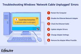 how to fix network cable unplugged errors in windows a guide to fixing the network cable unplugged errors in windows