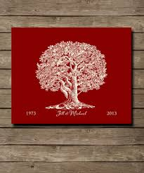 personalized 40th ruby wedding anniversary idea by wordsworkprints 20 00