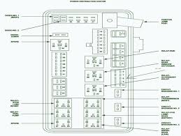 isuzu ascender fuse box diagram 2003 for smart wiring diagrams o isuzu ascender fuse box diagram 2003 for smart wiring diagrams o dodge magnum addi