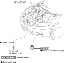 Engine Oil Drain Plug Torque Chart 2018 Repair Guides