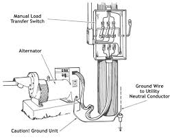 standby electric power systems for agriculture uga cooperative figure 8 a properly grounded alternator