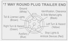trailer electrical connector wiring diagram beautiful bargman 7 way related post