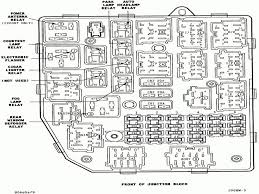 95 yj fuse box wiring diagram byblank on 95 jeep cherokee fuse box 1998 jeep cherokee fuse box location at 2000 Jeep Cherokee Fuse Diagram