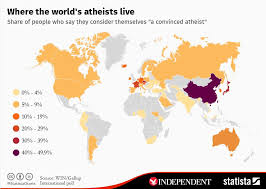 Religion In China Percentage Chart The Six Countries In The World With The Most Convinced