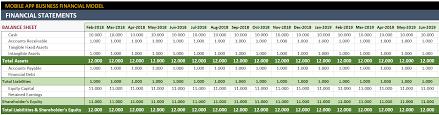 Financial Model Excel Spreadsheet Mobile App Financial Model