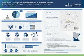 Allina Chart Lifecourse Implementation In A Health System Center To