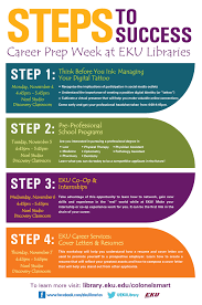 colonelsmart eku libraries steps to success libraries share this page