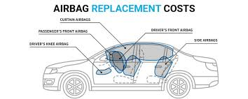 airbag replacement costs