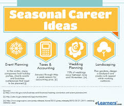 season al seasonal jobs ideas for a more exciting work year visual ly