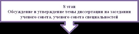 КГМУ Выписка из протокола заседания экспертного совета