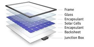 solar power faqs how strong are solar panels? alba energy Solar Panel Diagram With Explanation solar panel diagram How Do Solar Panels Work
