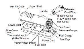 torpedo heaters wiring diagram for torpedo discover your wiring 70000 btu kerosenediesel forced air torpedo heater protemp