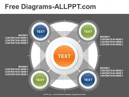free powerpoint relationship diagrams     relationship powerpoint diagram template