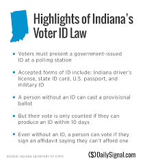 Law Indiana's Id Citizens Of - Stood Association Test Time' That From Amac Voter After 'has American Mature Lessons The Defeats