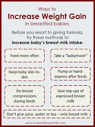Baby Weight Gain Online Charts Collection