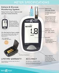 Best Ketone Meter For At Home Testing Keto Mojo