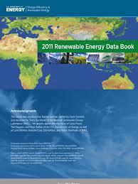 54909 | Renewable Energy | Photovoltaics