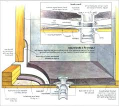 build your own tile shower building a tile shower how to build a shower tile shower build your own tile shower