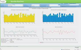 Net And Sql Server Experiences Infragistics Killer App