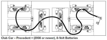 battery wiring diagram for golf cart images golf cart battery club car 48v battery wiring diagram more ez 36