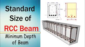 Standard Size Of Rcc Beam Minimum Size Of Rcc Beam Civil Engineering Videos