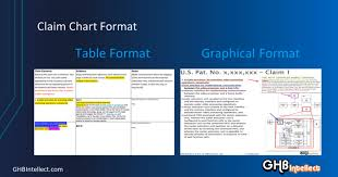 Patent Claim Chart Claim Chart What Is A Patent Claim Chart Litigation