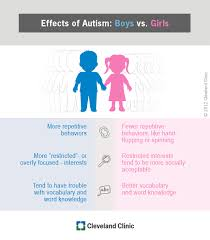 gender differences in health essay