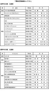 青森空港絵画コンテスト入賞者発表 青森空港ビル株式会社