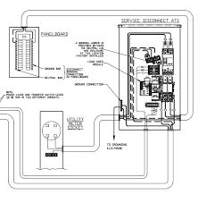 wiring a transfer switch diagram generator automatic transfer automatic transfer switch wiring diagram free at Generac 100 Amp Automatic Transfer Switch Wiring Diagram
