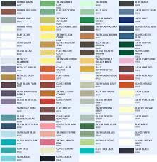 Lowes Rustoleum Spray Paint Re Color Color Shift Galaxy Blue
