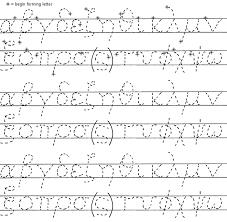 Trace These Greek Letters Greek Alphabet Greek Writing