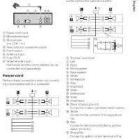 wiring diagram pioneer deh 150mp yondo tech pioneer deh-150mp no sound at Wiring Diagram For Pioneer Deh 150mp
