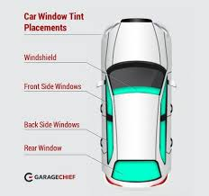 Car Window Tinting Percentage Laws In The Us By State