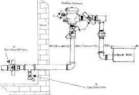 irrigation pump wiring diagram solidfonts toro sprinkler system wiring diagram schematics and diagrams