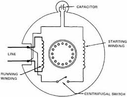 wiring diagrams capacitor start motors wiring diagram wiring diagram for capacitor start motor the