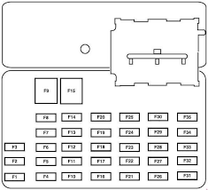 fuse panel diagram 2005 ford escape electrical work wiring diagram \u2022 2005 F550 Tail Light Fuse ford escape 2001 2007 fuse box diagram auto genius rh autogenius info 2005 ford ranger fuse