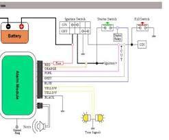 vehicle wiring diagram remote start best simple vehicle wiring vehicle wiring diagram remote start nice vehicle wiring diagrams remote starts best of magnificent
