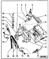 similiar 2001 vw jetta vr6 diagrams keywords 2001 jetta vr6 engine diagram justanswer com vw volkswagen