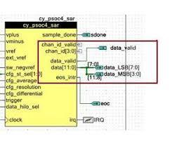 Sampling a 16-<b>channel</b> SAR with an 8-<b>channel programmable</b> SoC ...