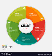 Cycle Chart Infographic Template With 5 Parts