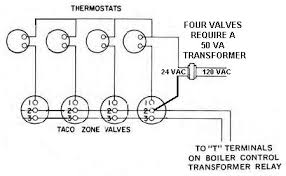 similiar 4 wire zone valve taco keywords zone heating for boiler doityourself com community forums · mclain gas boiler wiring diagram