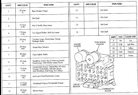1992 jeep wrangler fuse box basic guide wiring diagram \u2022 1989 jeep yj fuse box location power distribution relays and fuses jeepforum com jeep yj rh pinterest ca 1992 jeep wrangler yj fuse box 1992 jeep wrangler fuse box location