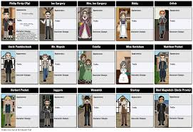 great expectations character map storyboard by rebeccaray